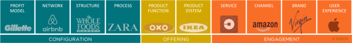 &10types embedded logos