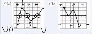 risk calculus