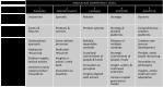 innovation-competency-summary