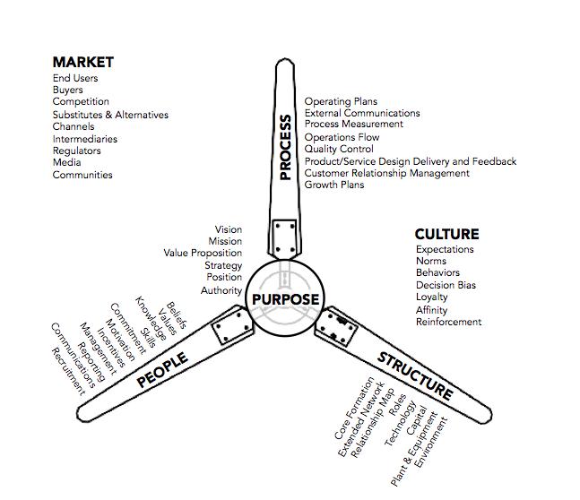 Propeller Diagnostic