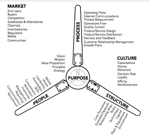 &Propeller detail