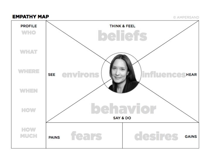 &Empathy Map